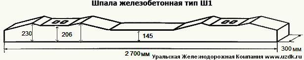 шпала железобетонная типа Ш1
